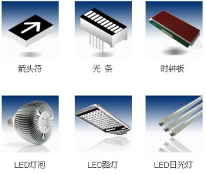 LED export sector rugged bright future of the domestic rgb ...