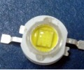 wholesale led bulb for led's future