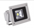 do you understand LED Floodlight