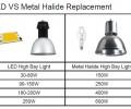 LED VS Metal Halide ReplacementLED high bay light Installation Guideline