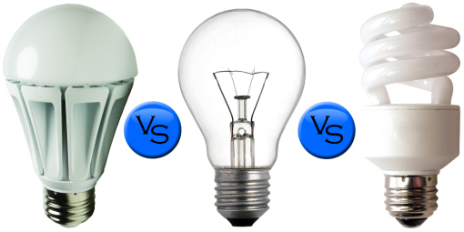 Energy-saving lamps VS LED lamps