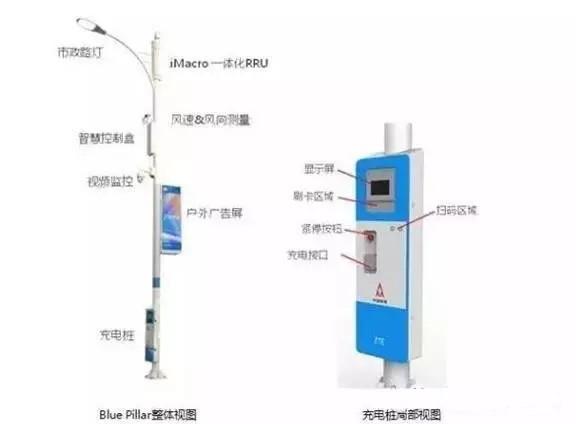 "ZTE ""Blue Pillar"" intelligent street lighting program"