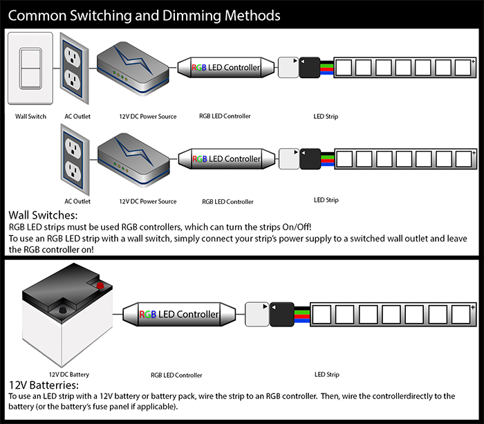 Led High Bay Light Wiring Diagram: Common Method Of Dimming LED Lamps