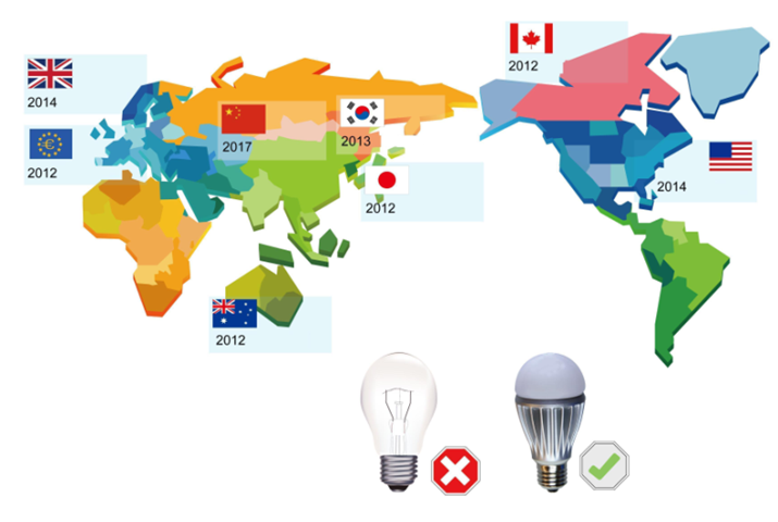 ENELTEC Brand Looking into global LED lighting marke