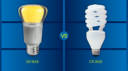 Advantage of LED bulbs over fluorescent lights