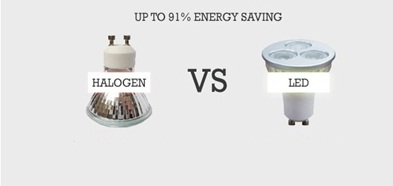 what is the difference between halogen and led xenon eneltec group. Black Bedroom Furniture Sets. Home Design Ideas
