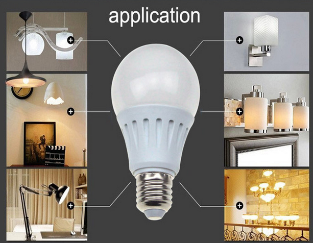 LED Bulbs Application