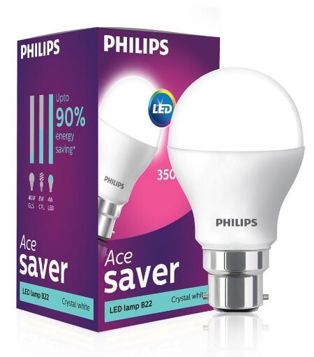 Led Bulb Ujala Yojana: Philips Won The Amount Of 50 Million LED Bulbs In India