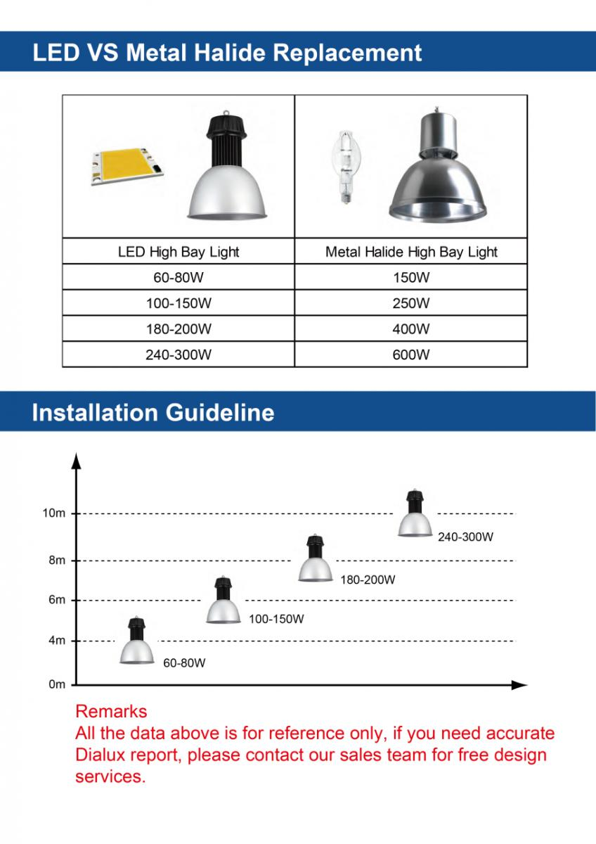 How to install SMD LED High Bay Lights