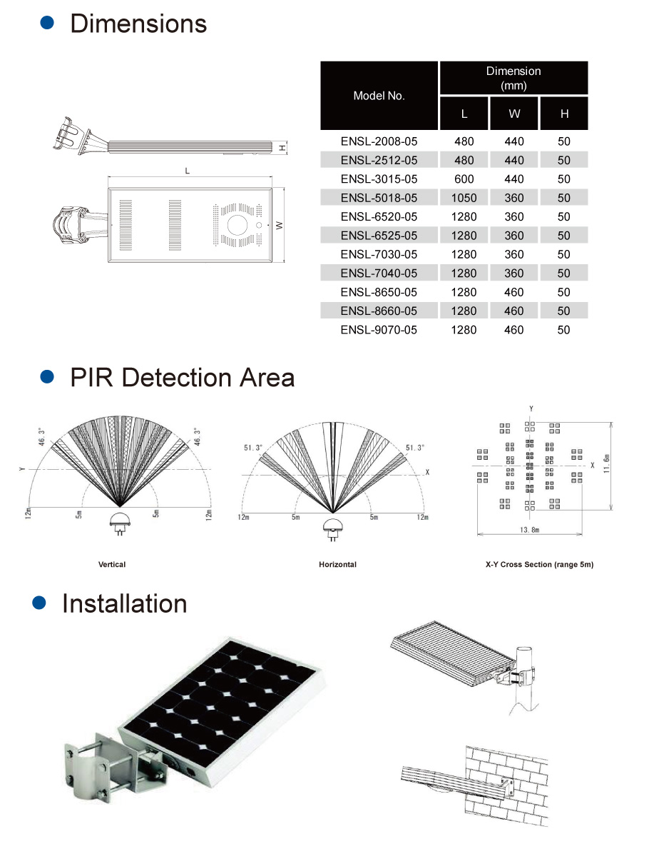 Integrated Solar LED Street Lights