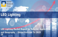 2019 LED lighting market prospects