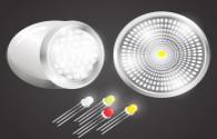 European lighting market analysis