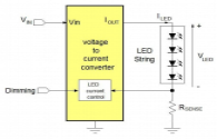 Function of multi-function LED driver under different input voltage of LED string
