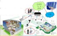 Intelligent lighting will be LED lights inevitable trend of future development