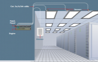 Power over Ethernet lighting market will develop rapidly at an annual growth rate of 35.6%